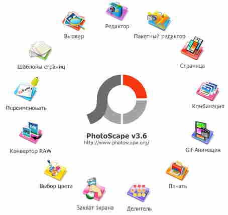 Photoscape.3.6