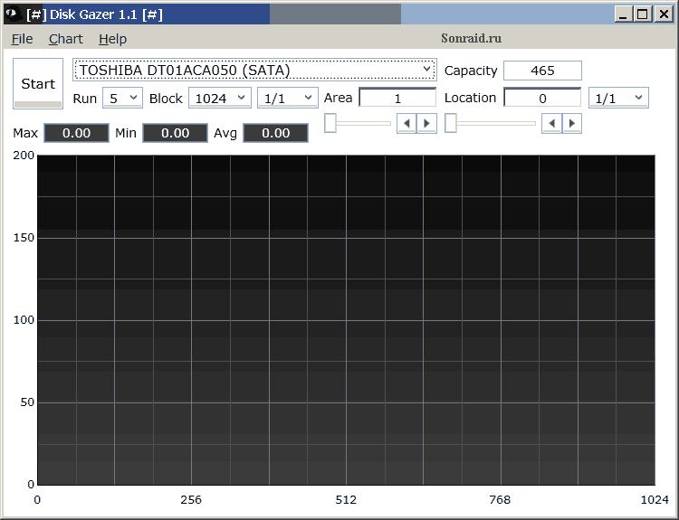 Disk Gazer 1.1.0.2
