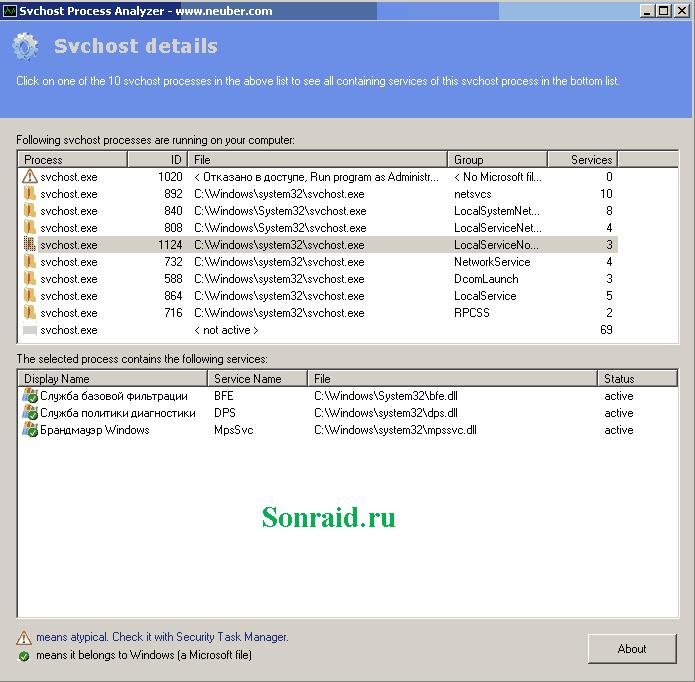 Svchost Process Analyzer 1.3.0.11