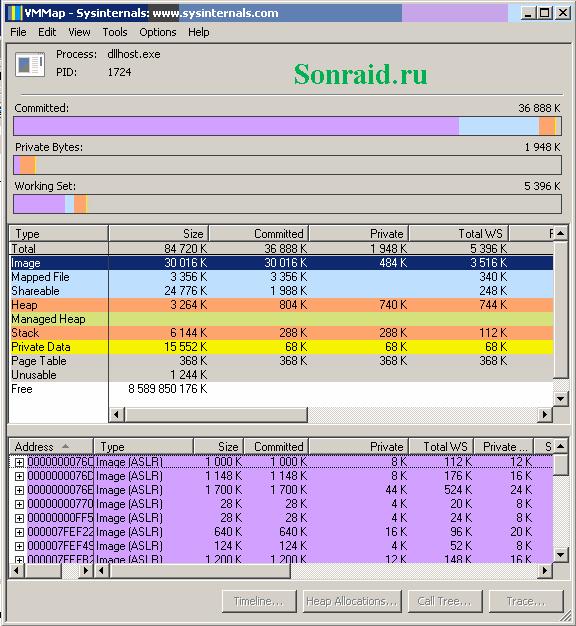 VMMap 3.26